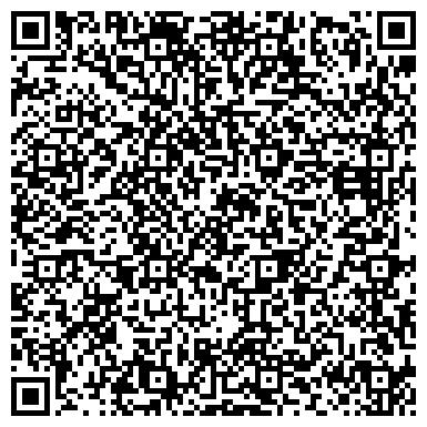 QR-код с контактной информацией организации Компания «Grand Soluxe»