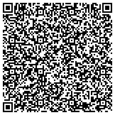 QR-код с контактной информацией организации Общество с ограниченной ответственностью Центр сексуальной и спортивной медицины G.Kaami