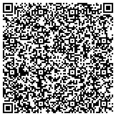 """QR-код с контактной информацией организации Женская консультация - Мед.центр """"Асмед"""", Клиника """"SBS med""""."""