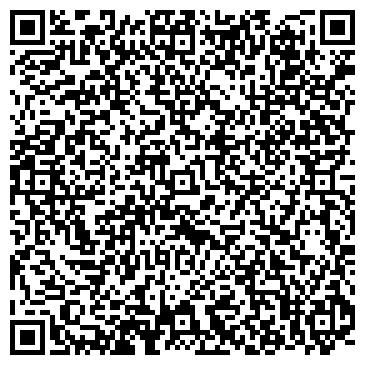 QR-код с контактной информацией организации Объединение ОО «Центр кинологии и фелинологии «Зоосфера»