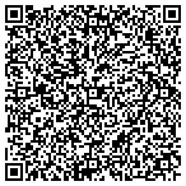QR-код с контактной информацией организации МЕДИЦИНА ВЕНГРИИ
