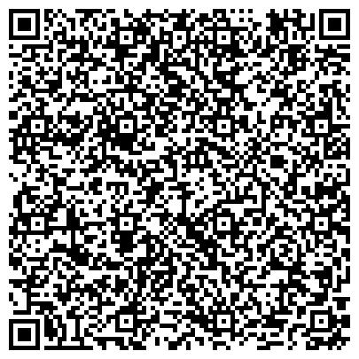 QR-код с контактной информацией организации Общество с ограниченной ответственностью Медицинский центр «ОН Клиник Харьков»