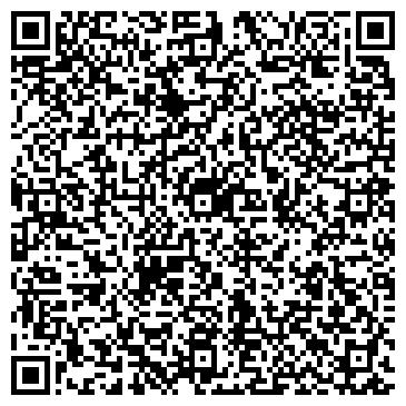 QR-код с контактной информацией организации Центр доктора Бубновского