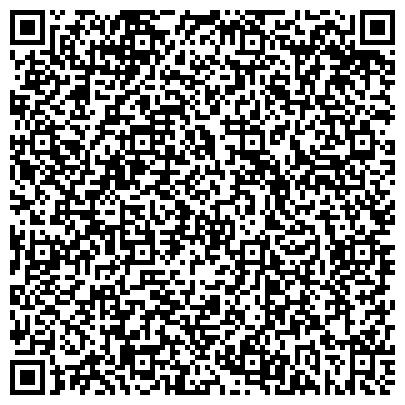 QR-код с контактной информацией организации Субъект предпринимательской деятельности Центр натуральной медицины «Дом здоровья»