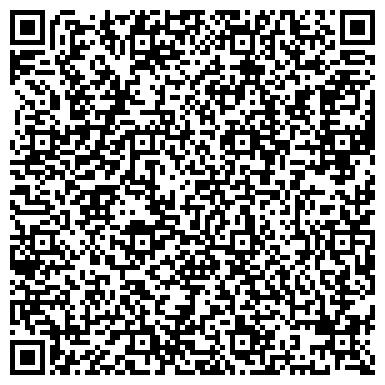 """QR-код с контактной информацией организации Кабинет аюрведической медицины """"Пракрити"""""""