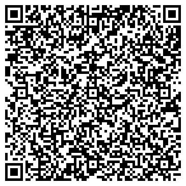 QR-код с контактной информацией организации Медицинский центр Семейный доктор