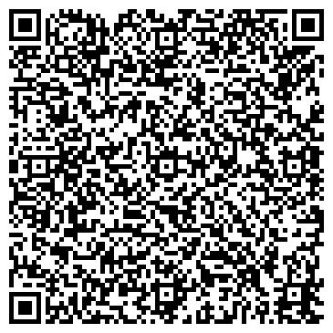 QR-код с контактной информацией организации Гидроабразивный рез любых материалов