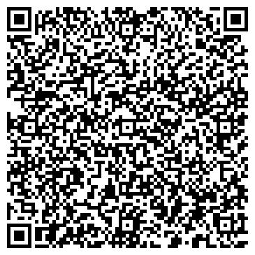 QR-код с контактной информацией организации ООО «Неонсвит-Донбасс»