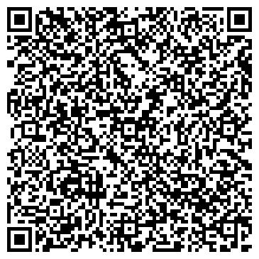 QR-код с контактной информацией организации Plastika, ЧП