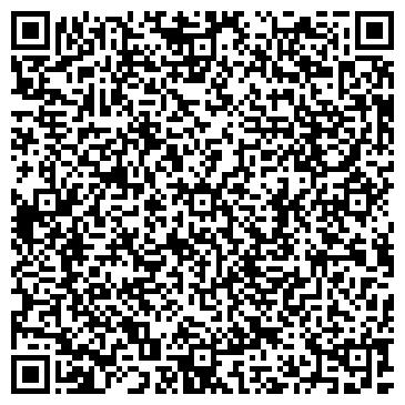 QR-код с контактной информацией организации Пластмет, ЧП