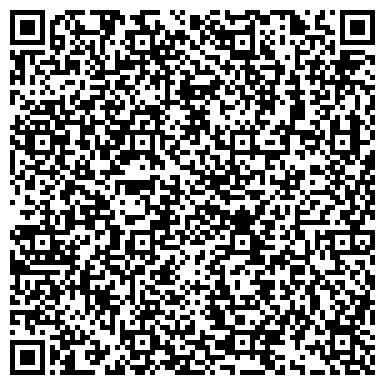 QR-код с контактной информацией организации Объединение Коммунар, ГНПП