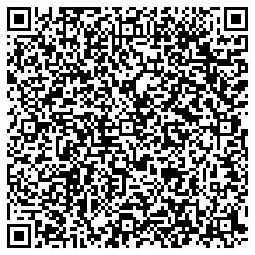 QR-код с контактной информацией организации Гос-Когерент, ЧП (GOS-COGERENT)