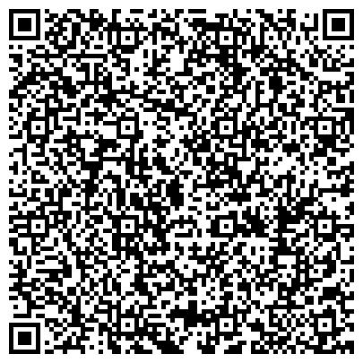 QR-код с контактной информацией организации Субъект предпринимательской деятельности Майстерня реклами «ДОМІНО»