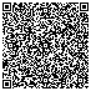 QR-код с контактной информацией организации Субъект предпринимательской деятельности Рекламное агентство «Сенс»