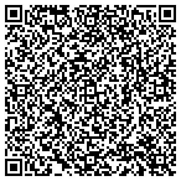 QR-код с контактной информацией организации BTL промоушен, Компания