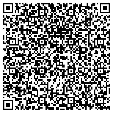 QR-код с контактной информацией организации Рулер адвертишин - Киев, ООО (RULER advertising)
