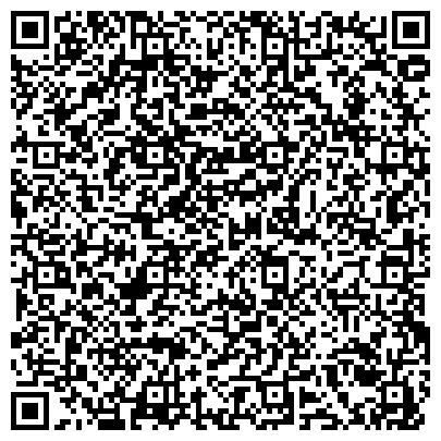 QR-код с контактной информацией организации Интерактивный мастер-класс от гуру брендинга Томаса Геда, СПД