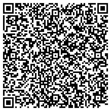 QR-код с контактной информацией организации Частное предприятие «AБАЖУР» Швейное ателье УП Глобал Индастриал