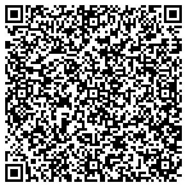 QR-код с контактной информацией организации ГИМНАЗИЯ № 1526, ГБОУ