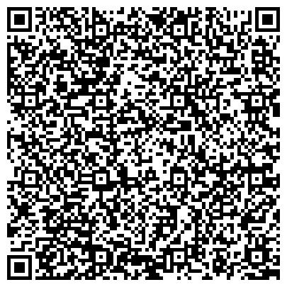 QR-код с контактной информацией организации Тент Строй Украина