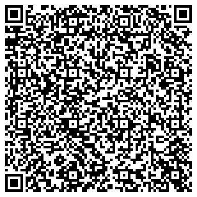 QR-код с контактной информацией организации Субъект предпринимательской деятельности ВСЕ ДЛЯ ВАШЕГО ДОМА! ОТ ПРОЕКТА ДО ТЕКСТИЛЯ!