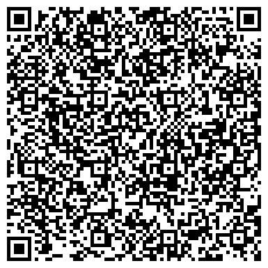 """QR-код с контактной информацией организации Частное предприятие ТОВ """"ФЕМІЛІ Ко"""""""