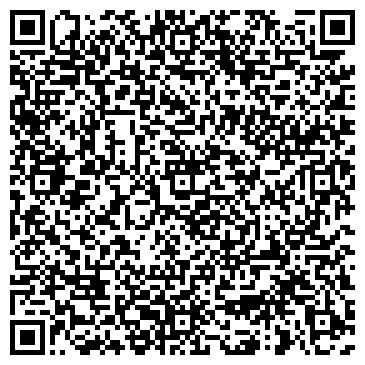 QR-код с контактной информацией организации Государственное предприятие ОУПП «Гродноремкоммаш»