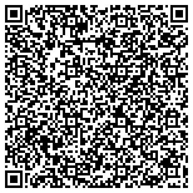 """QR-код с контактной информацией организации Фабрика Петровского района """"Индодежда"""", АП"""