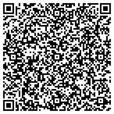 QR-код с контактной информацией организации Центр Инвестиционного Проектирования