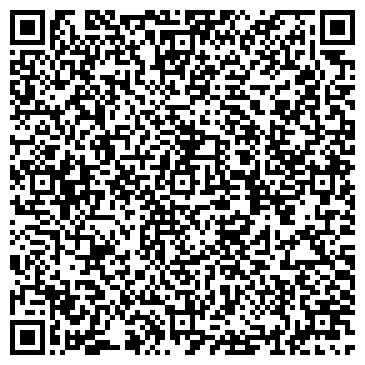 QR-код с контактной информацией организации Субъект предпринимательской деятельности Индивидуальный предприниматель