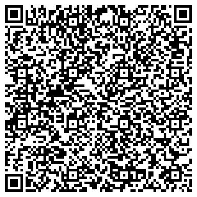 QR-код с контактной информацией организации Общество с ограниченной ответственностью Research & Development Company