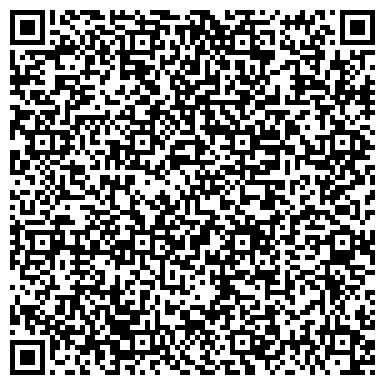 QR-код с контактной информацией организации Общество с ограниченной ответственностью Консалтинговая компания Центр Парето