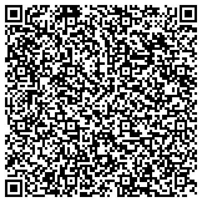 QR-код с контактной информацией организации Авторская студия и школа массажного мастерства BodyStyle