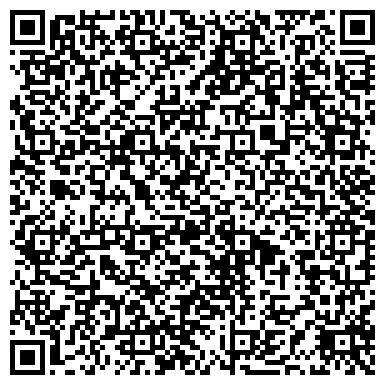 QR-код с контактной информацией организации Консультант по управлению Андрей Лозовский (СПД)