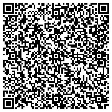 """QR-код с контактной информацией организации Международная бизнес школа """"NIKLAND"""""""