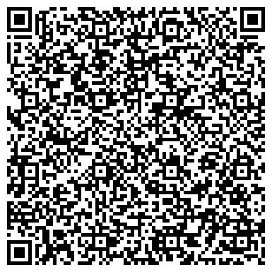 QR-код с контактной информацией организации Агентство недвижимости ПАРТНЁР, ЧП