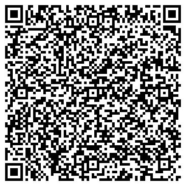 QR-код с контактной информацией организации Global Solutions Ltd.