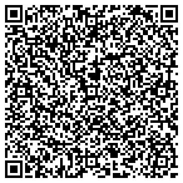QR-код с контактной информацией организации Частное предприятие Частное предприятие «НисаБел»