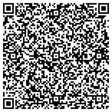 QR-код с контактной информацией организации ИП Волков А,И,