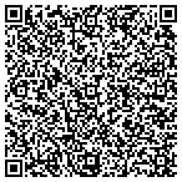 QR-код с контактной информацией организации Интернет-магазин ZdorovDoma