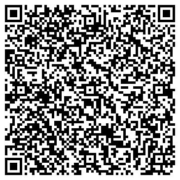 QR-код с контактной информацией организации Субъект предпринимательской деятельности Innovation Technologies