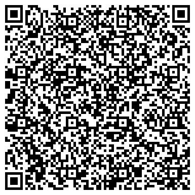 QR-код с контактной информацией организации Сайт-портфолио художника-дизайнера Александра Лазарева