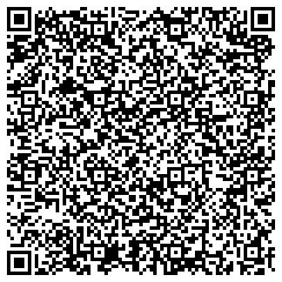 """QR-код с контактной информацией организации Субъект предпринимательской деятельности DOKSERVIS """"Ворота ролеты жалюзи автоматика"""""""