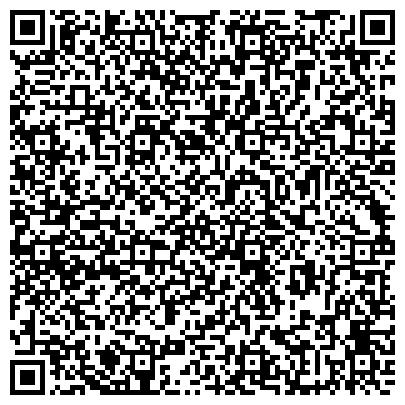 QR-код с контактной информацией организации Частное предприятие Афреско Украина изготовление фресок. Оформление интерьера фресками.