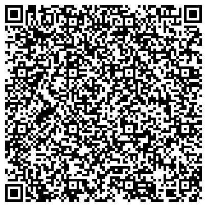 QR-код с контактной информацией организации Общество с ограниченной ответственностью ТПК «ВСВ-Групп». Ворота автоматические Донецк