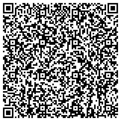 """QR-код с контактной информацией организации Субъект предпринимательской деятельности Интернет-магазин """"Eurostroy-plus"""" Никополь"""