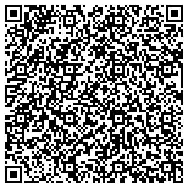 QR-код с контактной информацией организации Частное предприятие Рембудком «Ронин»