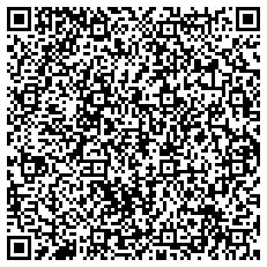 QR-код с контактной информацией организации Частное предприятие ЧП Хоменко С. И
