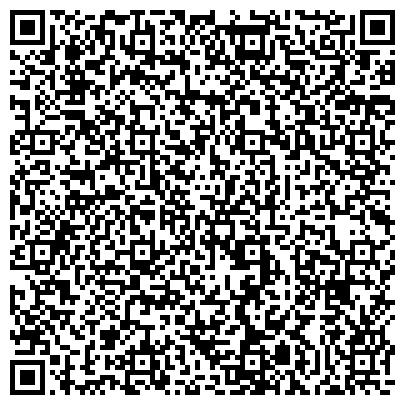 QR-код с контактной информацией организации Общество с ограниченной ответственностью Privatcontinent LTD: ремонт квартир, откосы, вынос и отделка балконов
