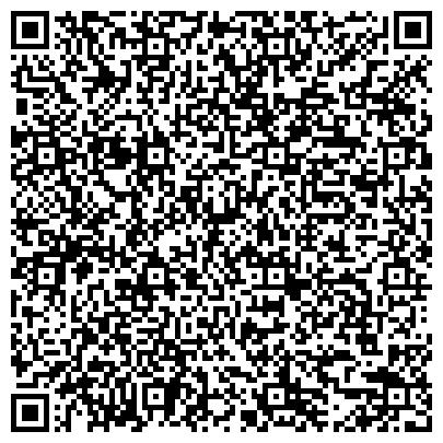 QR-код с контактной информацией организации MdeGLAMOUR - Натяжные потолки в Днепропетровске
